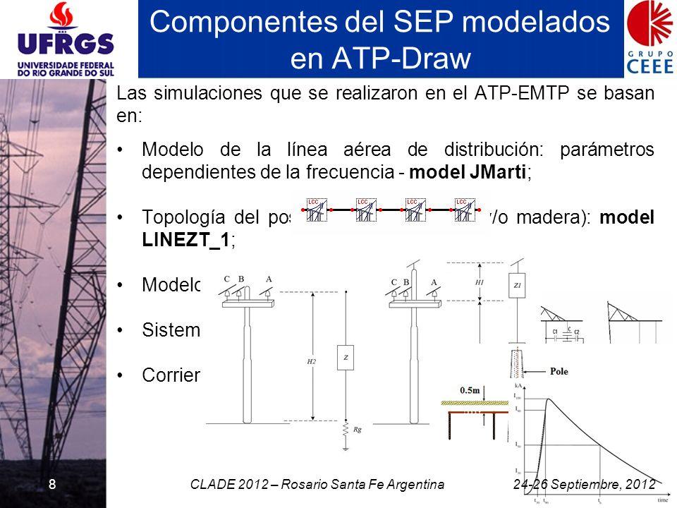 Componentes del SEP modelados en ATP-Draw