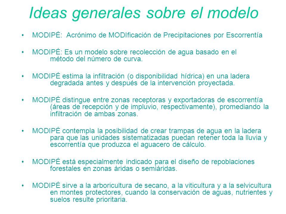Ideas generales sobre el modelo