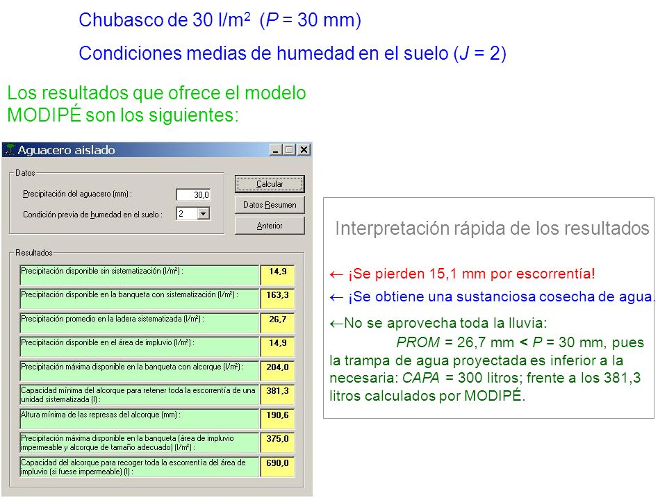 Chubasco de 30 l/m2 (P = 30 mm) Condiciones medias de humedad en el suelo (J = 2) Los resultados que ofrece el modelo MODIPÉ son los siguientes: