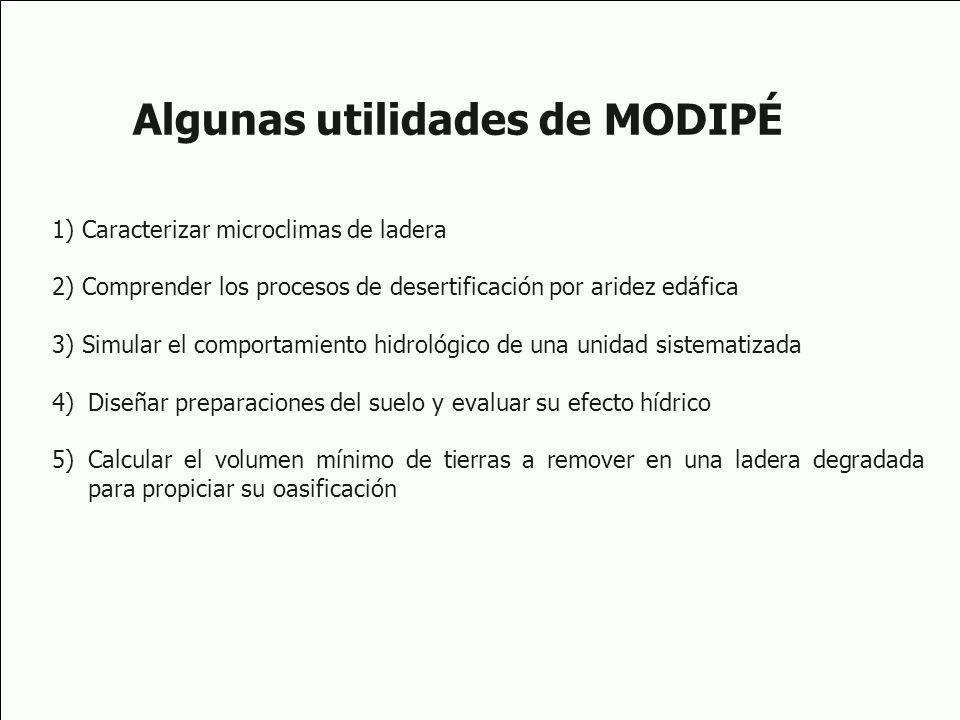 Algunas utilidades de MODIPÉ