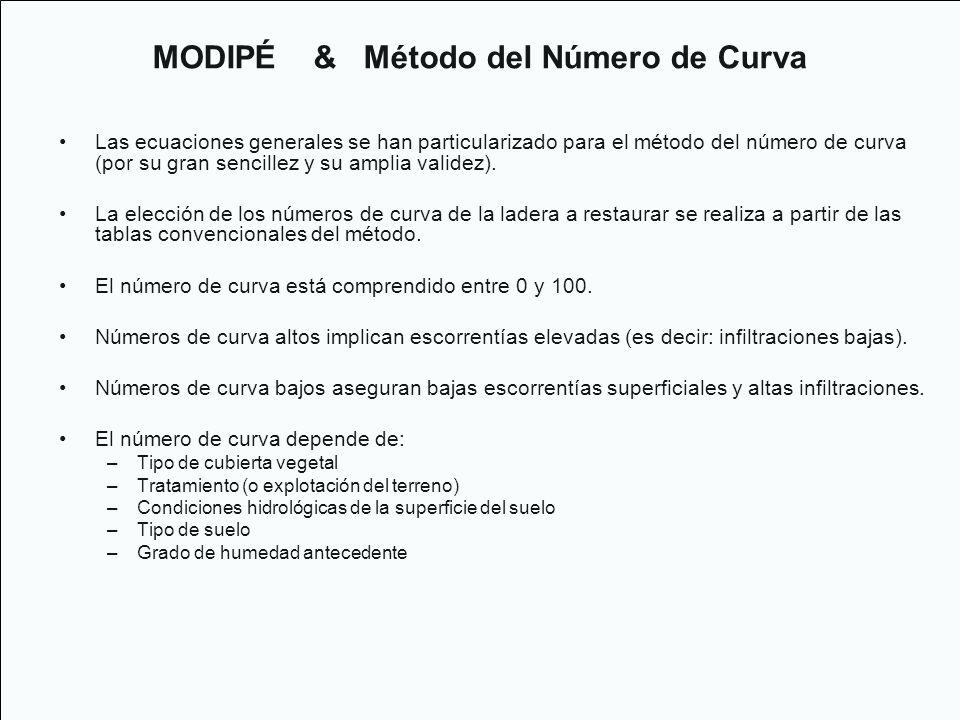 MODIPÉ & Método del Número de Curva