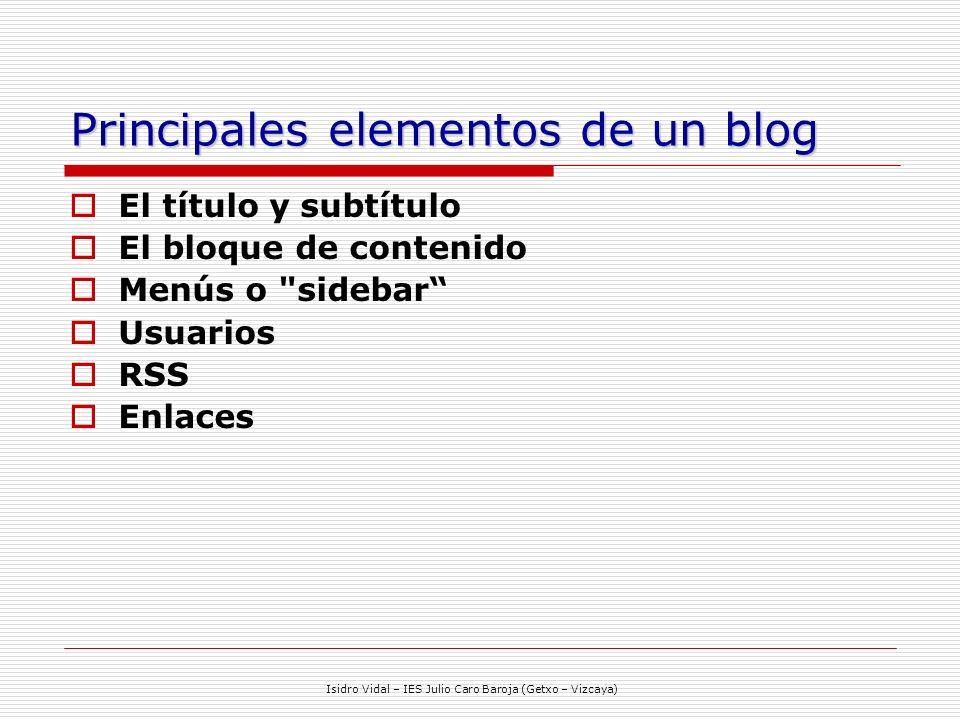 Principales elementos de un blog