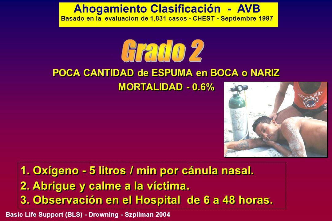 Ahogamiento Clasificación - AVB