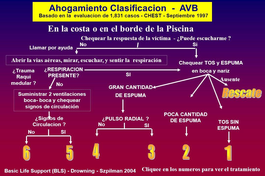 4 6 5 3 2 1 Ahogamiento Clasificacion - AVB