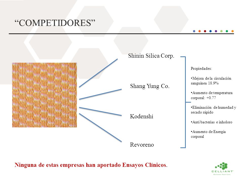 COMPETIDORES Shinin Silica Corp. Shang Yung Co. Kodenshi Revoreno