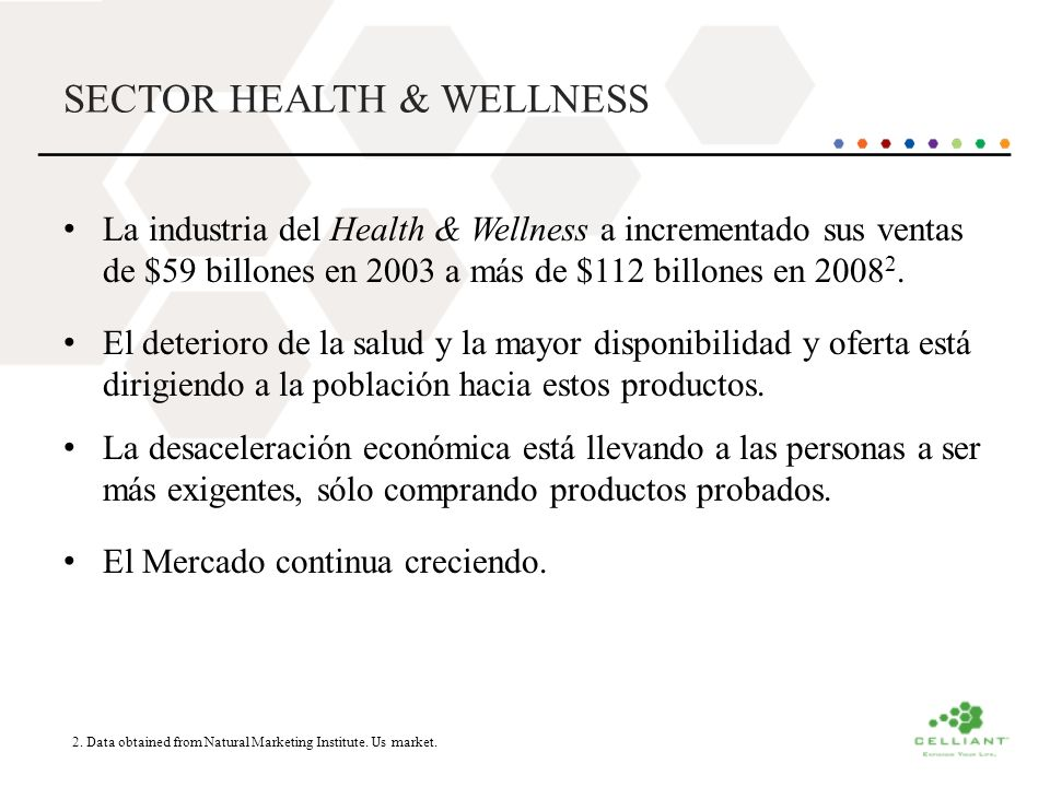 SECTOR HEALTH & WELLNESS