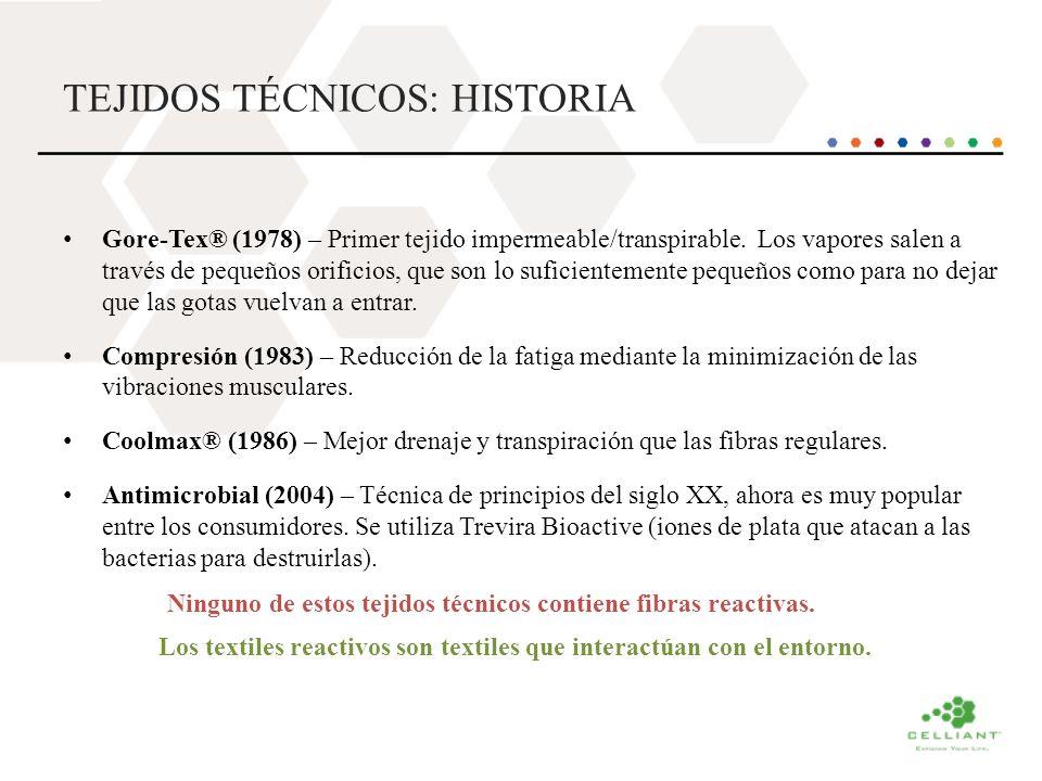 TEJIDOS TÉCNICOS: HISTORIA