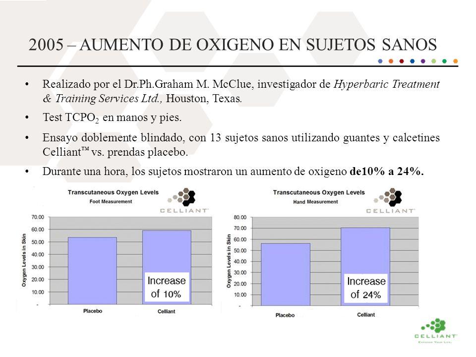 2005 – AUMENTO DE OXIGENO EN SUJETOS SANOS