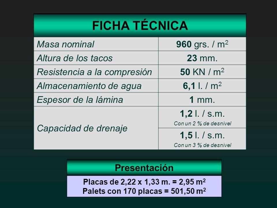 FICHA TÉCNICA Presentación Masa nominal 960 grs. / m2