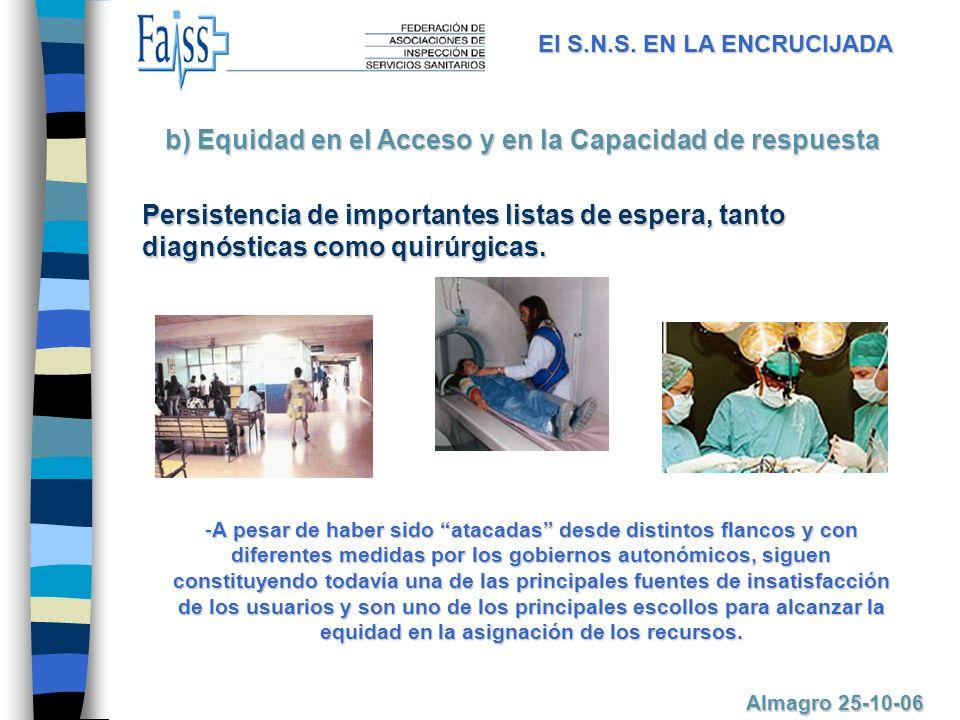 b) Equidad en el Acceso y en la Capacidad de respuesta
