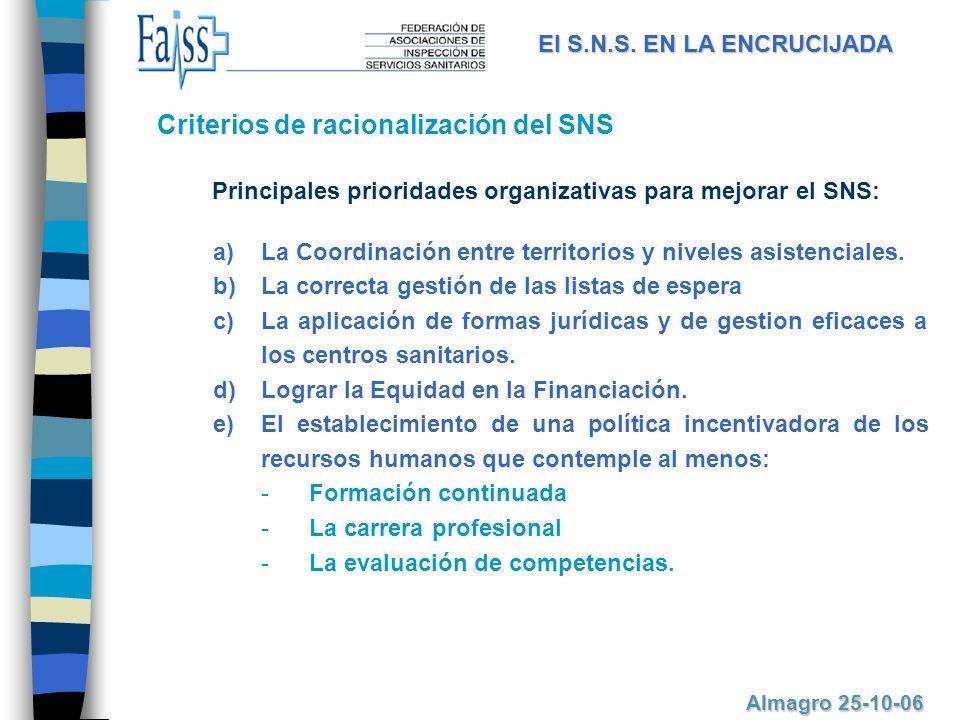 Criterios de racionalización del SNS