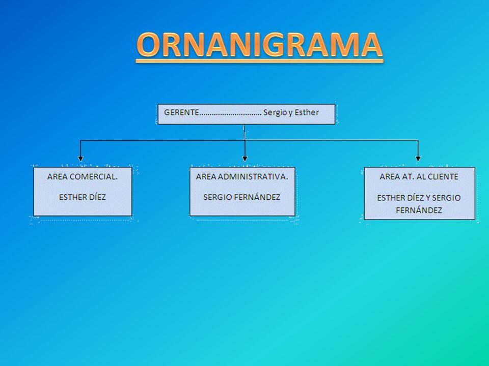 ORNANIGRAMA