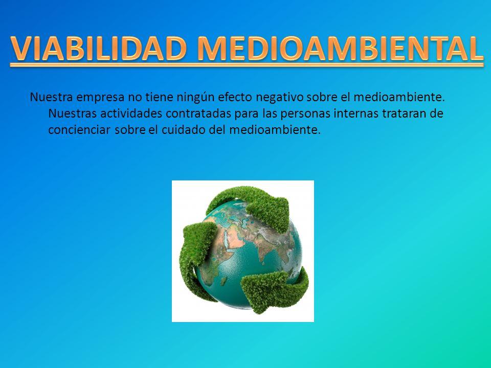 VIABILIDAD MEDIOAMBIENTAL