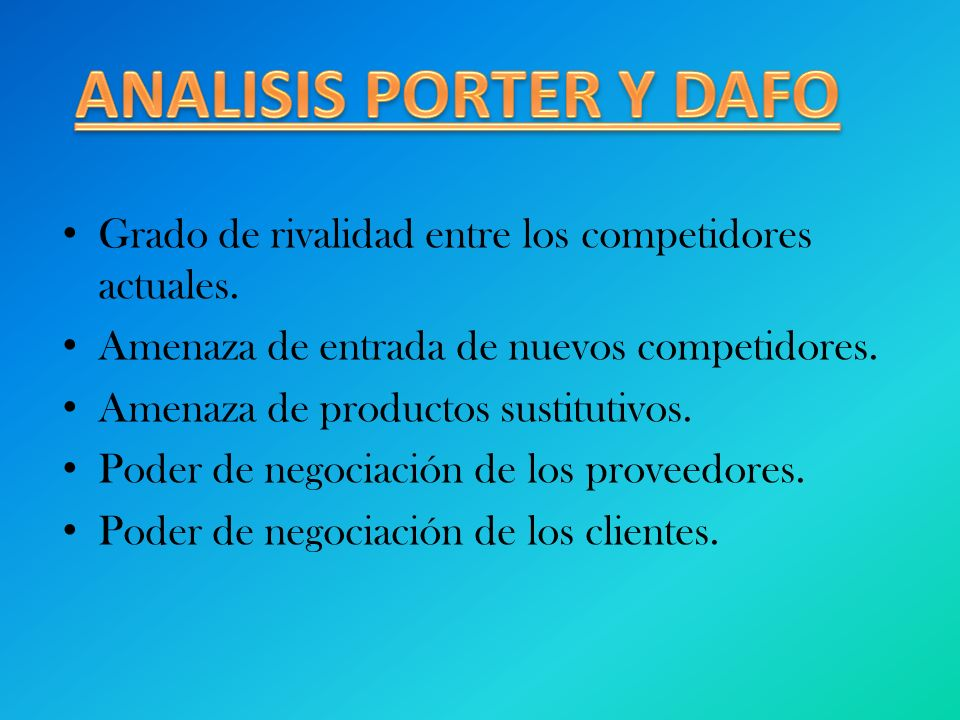 ANALISIS PORTER Y DAFO Grado de rivalidad entre los competidores actuales. Amenaza de entrada de nuevos competidores.
