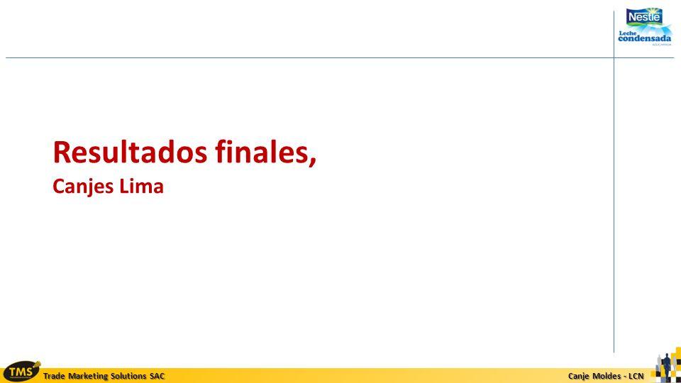 Resultados finales, Canjes Lima