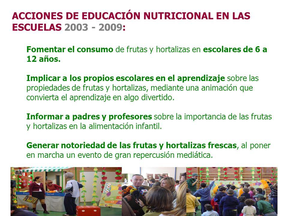 ACCIONES DE EDUCACIÓN NUTRICIONAL EN LAS ESCUELAS 2003 - 2009: