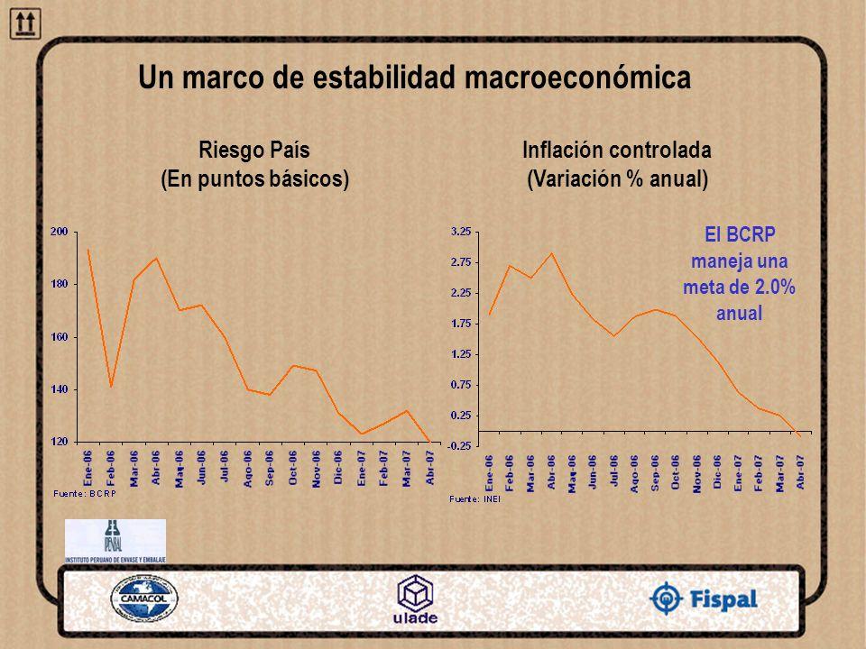 Un marco de estabilidad macroeconómica
