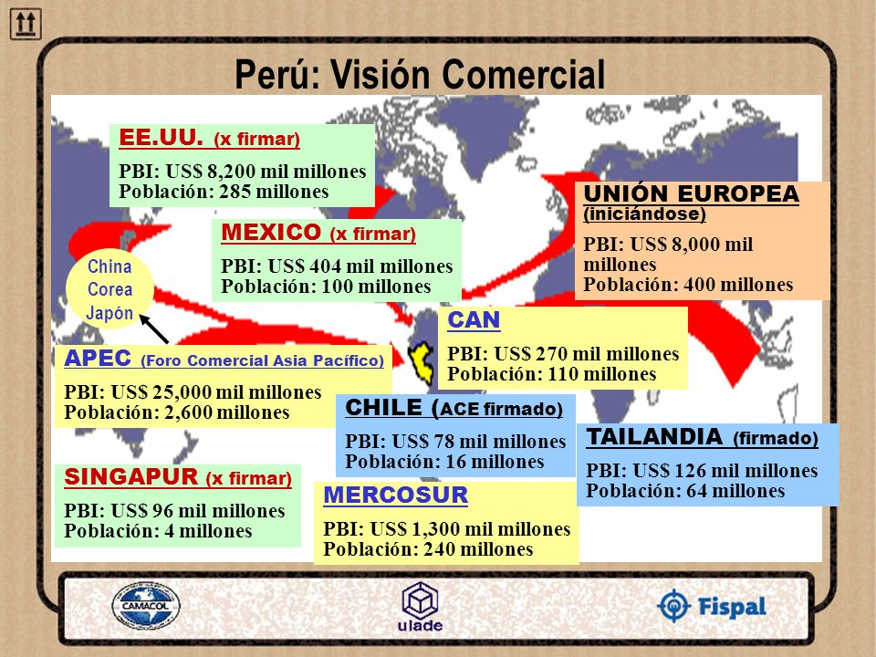 Perú: Visión Comercial