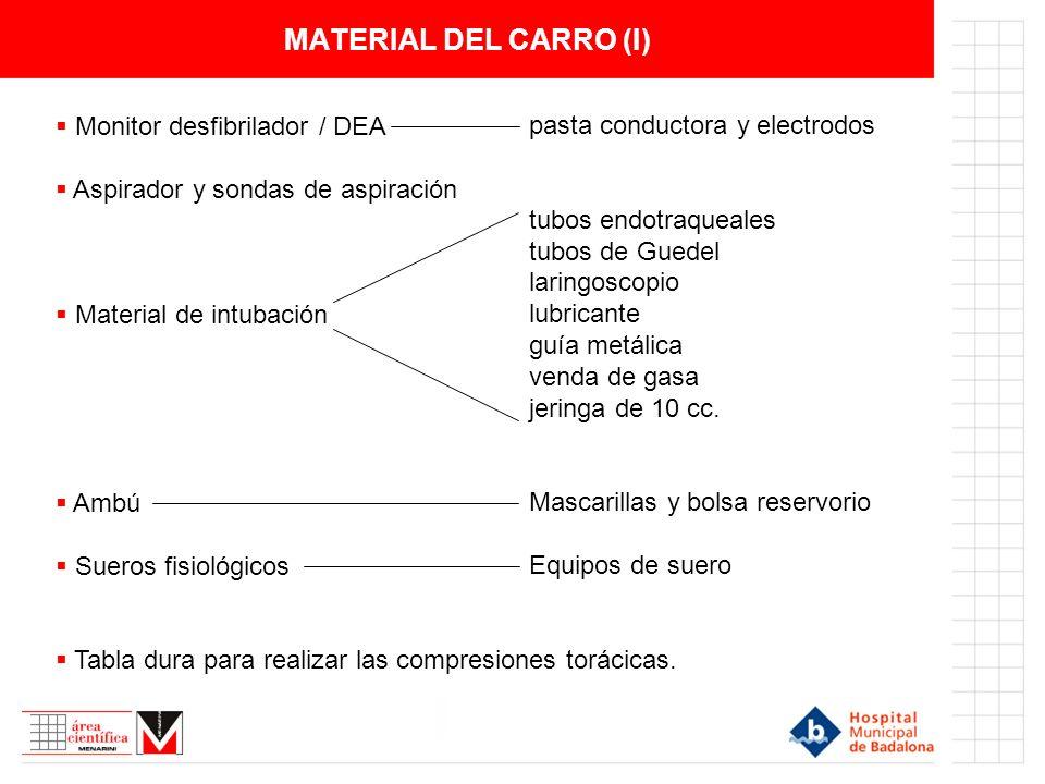 MATERIAL DEL CARRO (I) Monitor desfibrilador / DEA