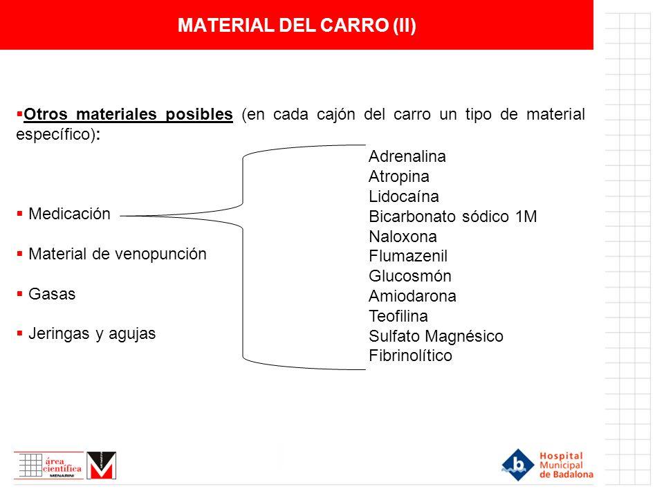 MATERIAL DEL CARRO (II)