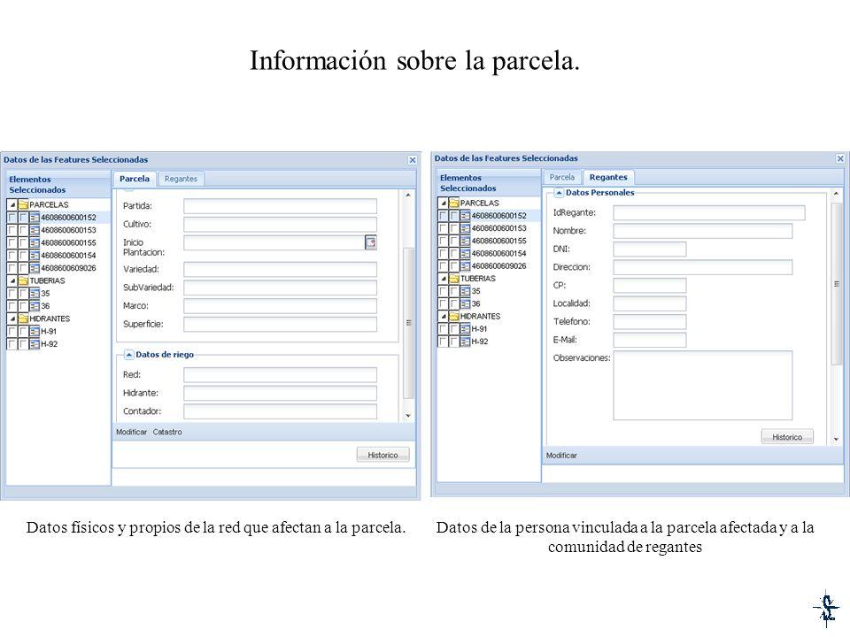 Información sobre la parcela.