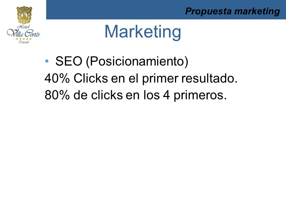 Marketing SEO (Posicionamiento) 40% Clicks en el primer resultado.