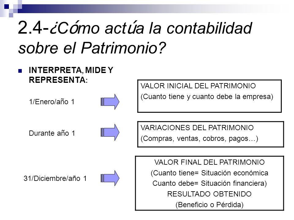 2.4-¿Cómo actúa la contabilidad sobre el Patrimonio
