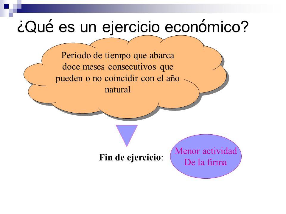 ¿Qué es un ejercicio económico