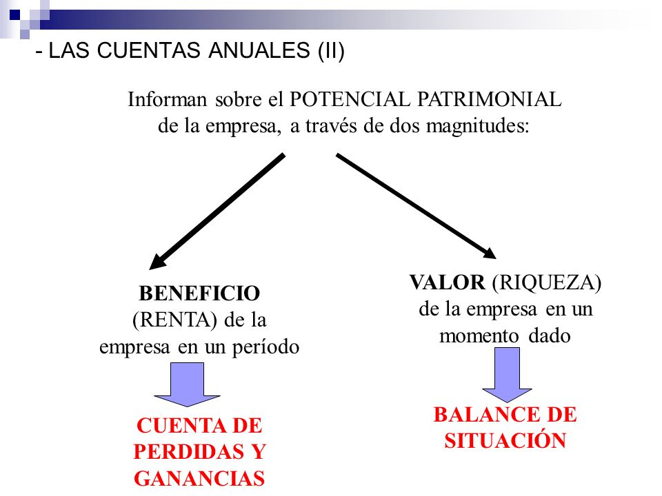 - LAS CUENTAS ANUALES (II)