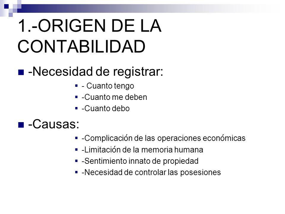1.-ORIGEN DE LA CONTABILIDAD