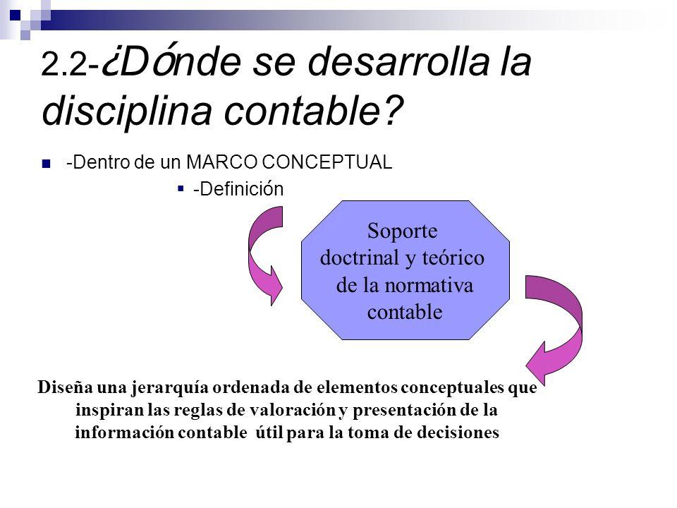 2.2-¿Dónde se desarrolla la disciplina contable