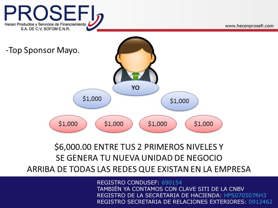 $6,000.00 ENTRE TUS 2 PRIMEROS NIVELES Y