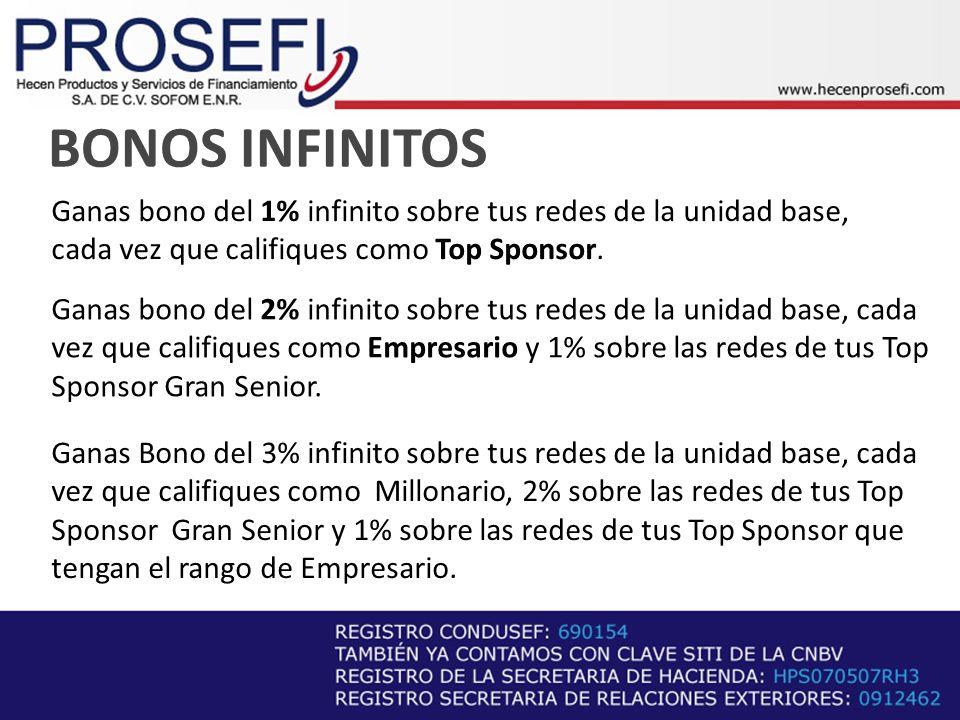 BONOS INFINITOS Ganas bono del 1% infinito sobre tus redes de la unidad base, cada vez que califiques como Top Sponsor.