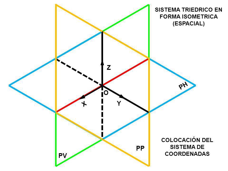 Z PH O X Y PP PV SISTEMA TRIEDRICO EN FORMA ISOMETRICA (ESPACIAL)