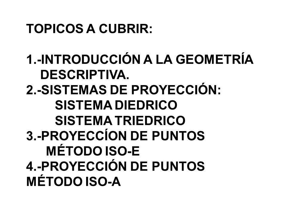 TOPICOS A CUBRIR:1.-INTRODUCCIÓN A LA GEOMETRÍA DESCRIPTIVA. 2.-SISTEMAS DE PROYECCIÓN: SISTEMA DIEDRICO.