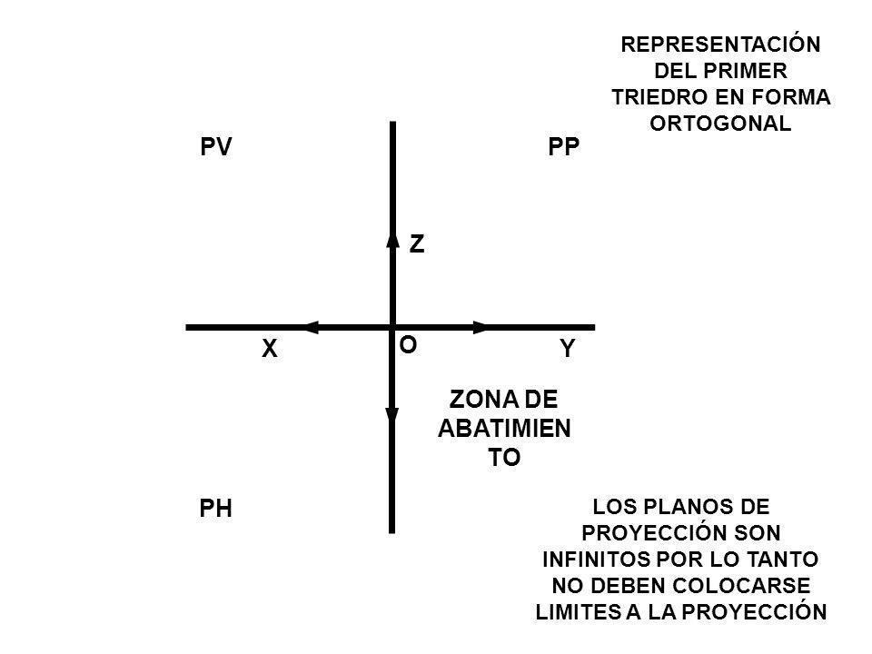 REPRESENTACIÓN DEL PRIMER TRIEDRO EN FORMA ORTOGONAL