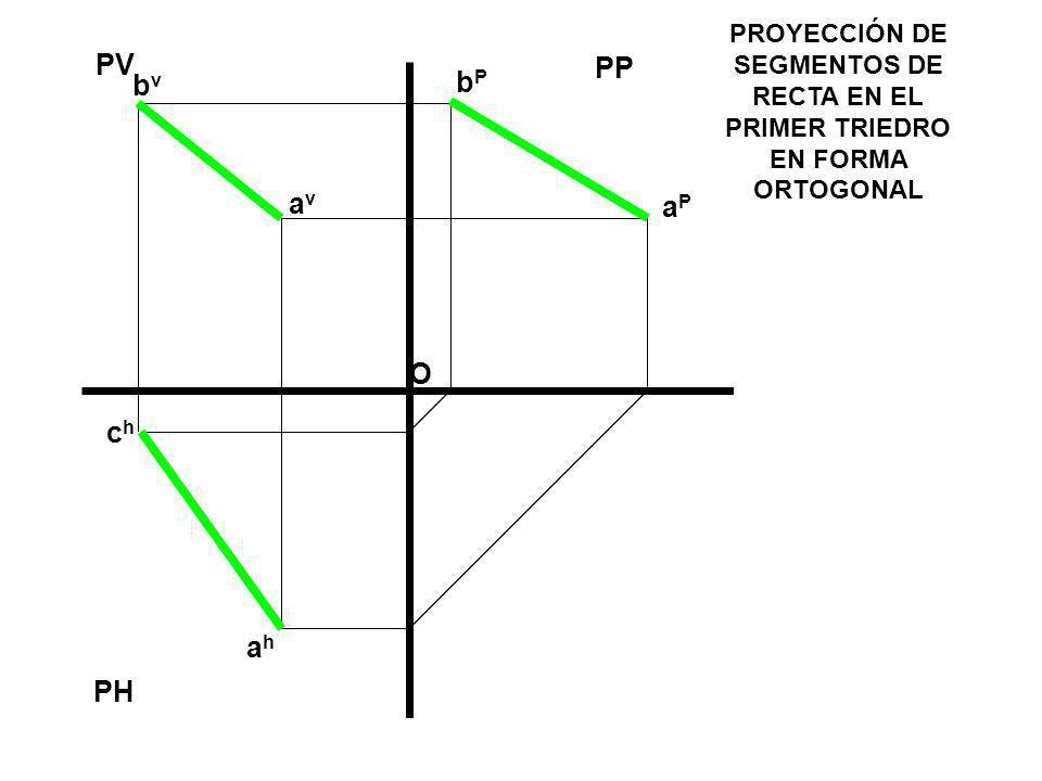 PVPP. PROYECCIÓN DE SEGMENTOS DE RECTA EN EL PRIMER TRIEDRO EN FORMA ORTOGONAL. bv. bP. av. aP. O. ch.