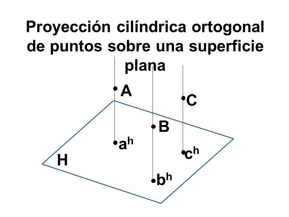 Proyección cilíndrica ortogonal de puntos sobre una superficie plana