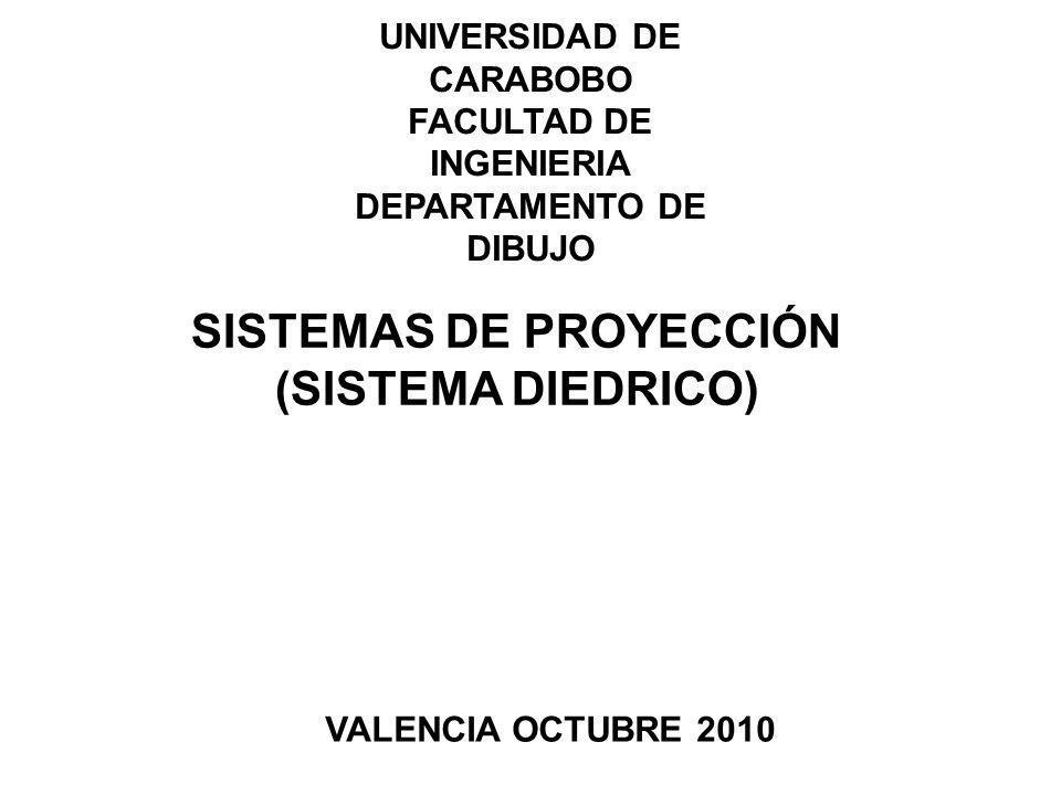 SISTEMAS DE PROYECCIÓN (SISTEMA DIEDRICO)
