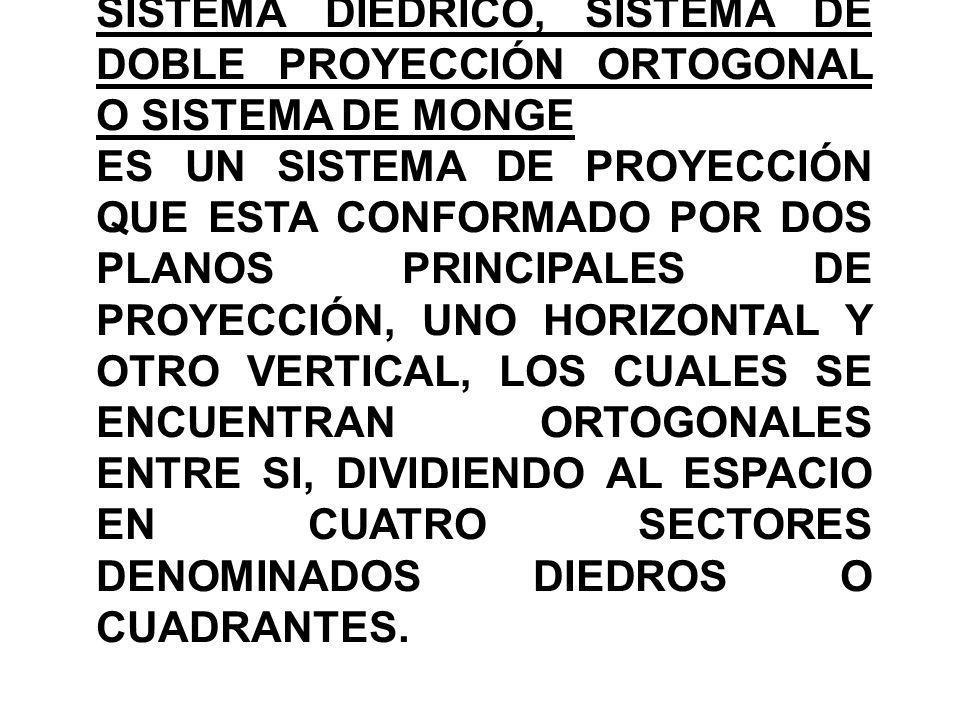 SISTEMA DIEDRICO, SISTEMA DE DOBLE PROYECCIÓN ORTOGONAL O SISTEMA DE MONGE