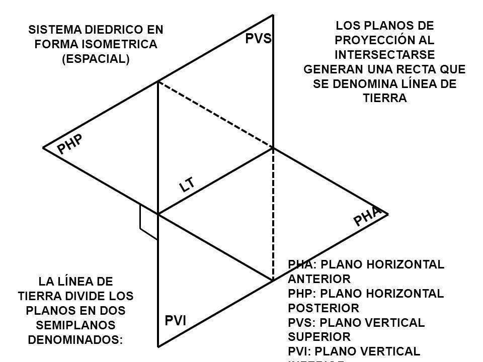 SISTEMA DIEDRICO EN FORMA ISOMETRICA (ESPACIAL)