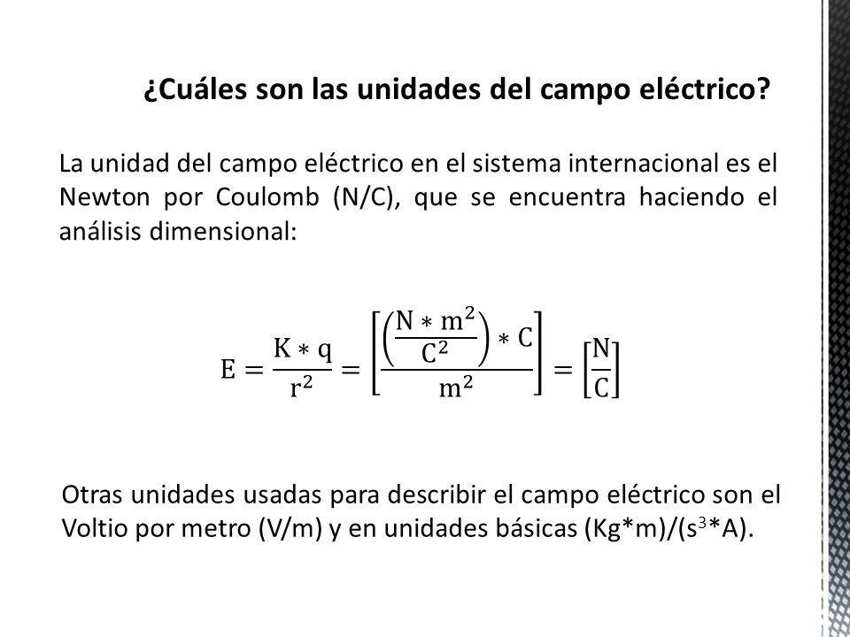 ¿Cuáles son las unidades del campo eléctrico