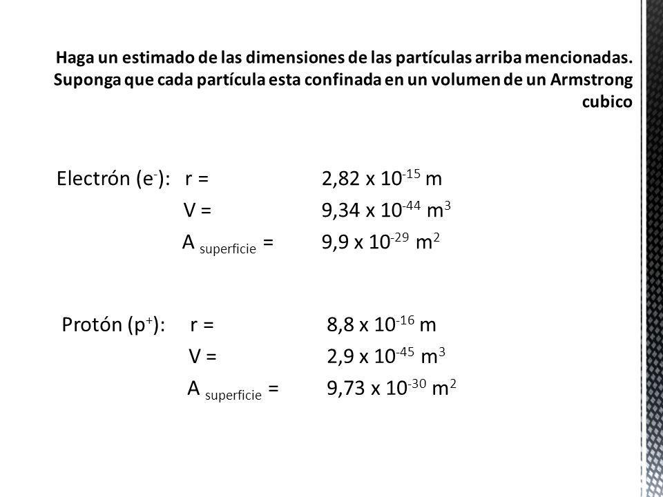 Haga un estimado de las dimensiones de las partículas arriba mencionadas. Suponga que cada partícula esta confinada en un volumen de un Armstrong cubico