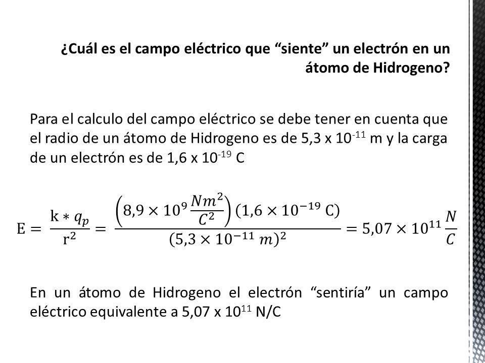 ¿Cuál es el campo eléctrico que siente un electrón en un átomo de Hidrogeno
