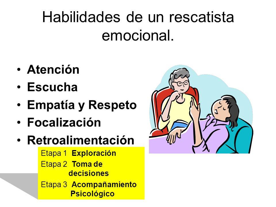 Habilidades de un rescatista emocional.