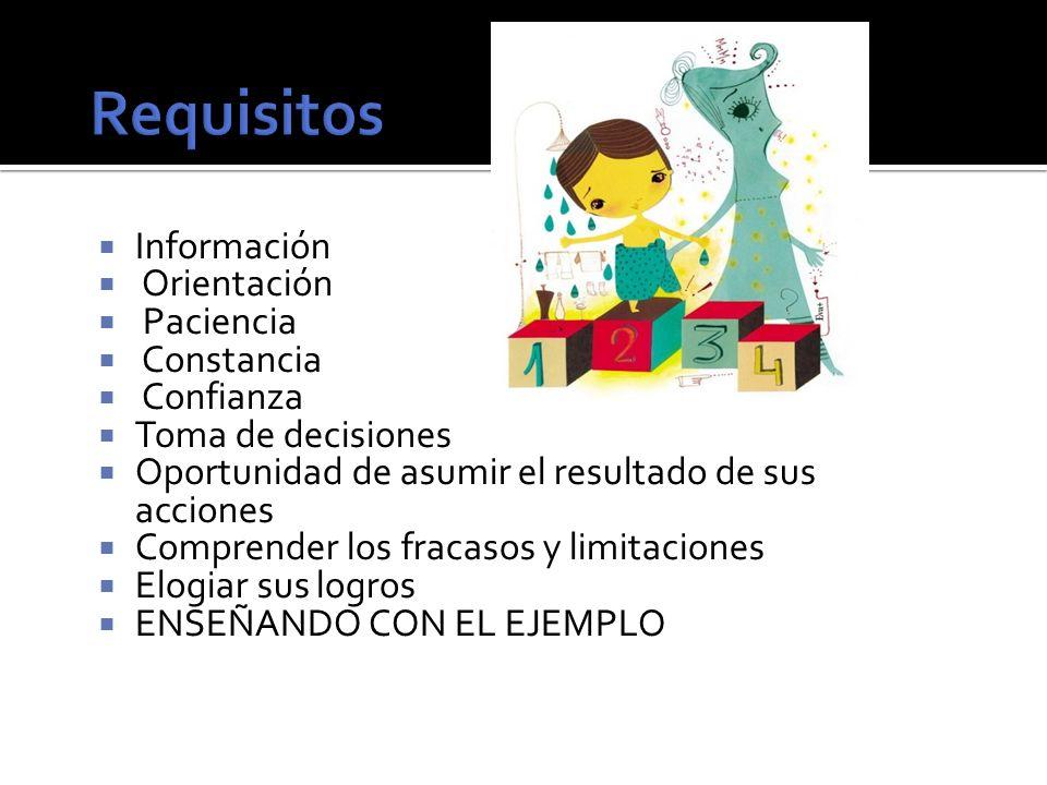 Requisitos Información Orientación Paciencia Constancia Confianza