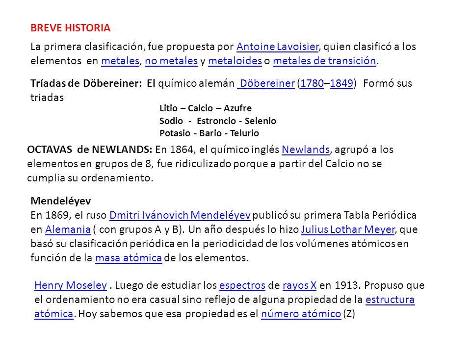 breve historia - Quien Elaboro La Tabla Periodica De Los Elementos Quimicos