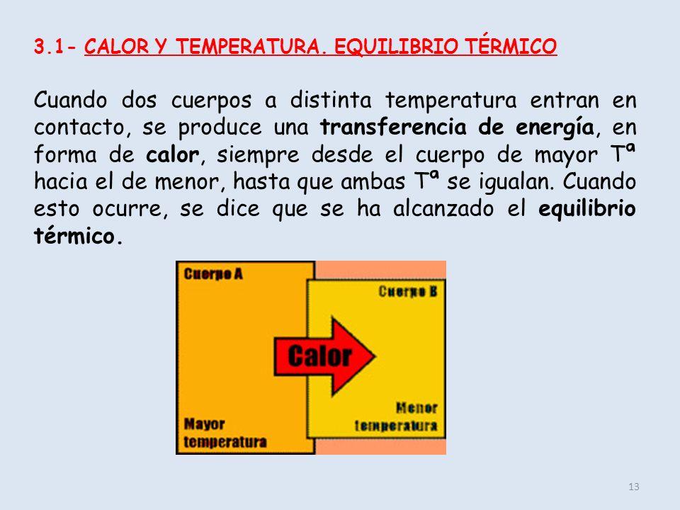 3.1- CALOR Y TEMPERATURA. EQUILIBRIO TÉRMICO