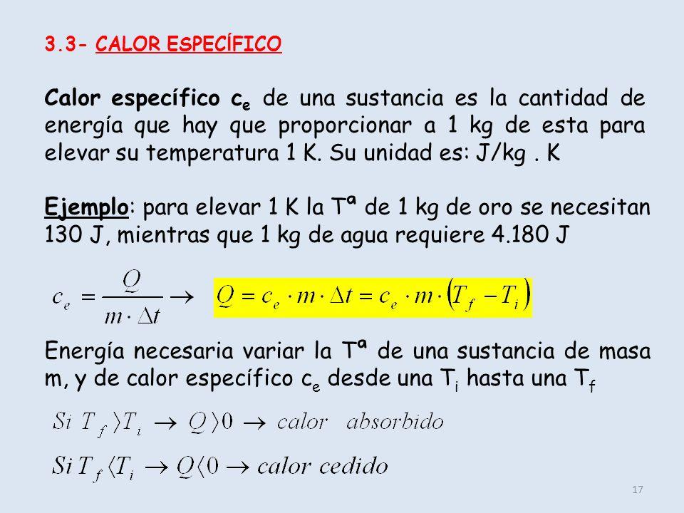 3.3- CALOR ESPECÍFICO