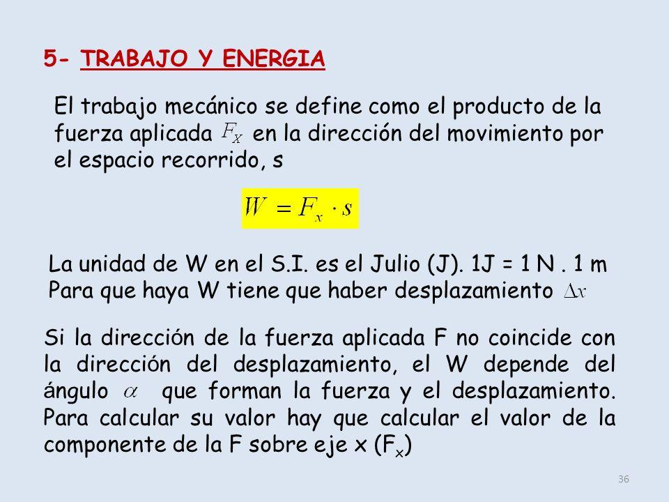 5- TRABAJO Y ENERGIA
